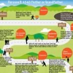Watson & Co. Chartered Marketing Digital Business Skills Tool of the week – create infographics easily